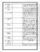 Student Council Jobs List