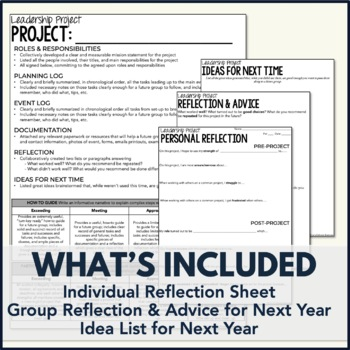Leadership Student Council Service Project Assembly Planning Guide and Rubric