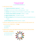 Student Council - how to, procedures, forms, ideas, minutes, guides