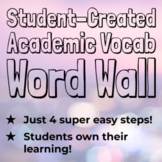Student-Created Academic Vocab Word Wall
