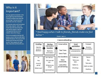 Student Created Conversatation Rules/Tips Brochure