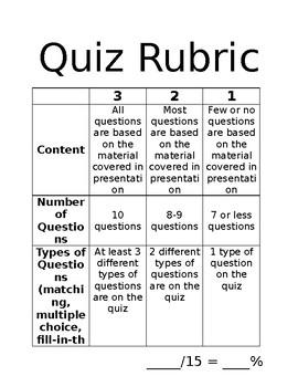 Student Created Quiz Rubric