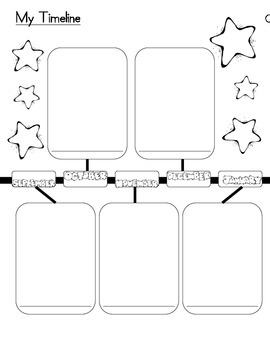 Student Created Timelines