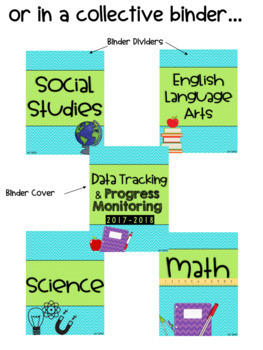DATA Folders/Binder [Progess Monitoring; IEP Goal Tracking] [EDITABLE]