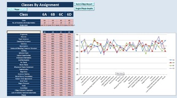 Student Data Analysis Application {Track Data for the Entire Year!)