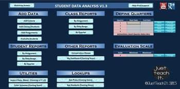 Student Data Analysis Application {Track Data for the Enti