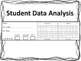 Student Data Analysis Form (CCSS)