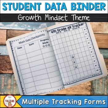 Student Data Binder (Editable) Growth Mindset