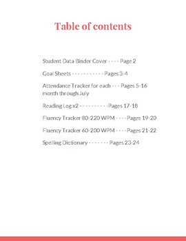Student Data Binder Peach 18-19
