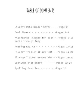 Student Data Binder Teal 19-20