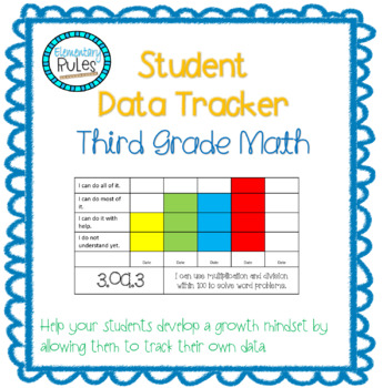 Growth Mindset: Data Chart for Students to Self-Monitor Progress (Math)