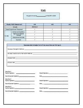 Student Data Chat Kindergarten