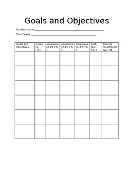 Student Data Collection on Goals and Objectives
