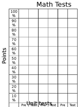 Student Data Folder