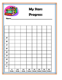 Student Data Folder Charts