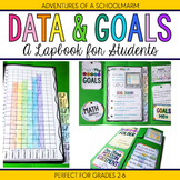 Student Data Folder Lapbook (Editable)
