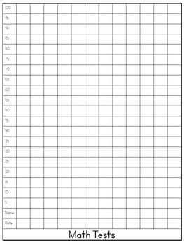 Student Data Folders & Teacher Data Sheet *Editable*