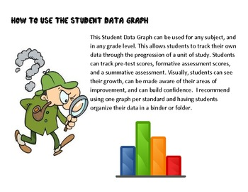 Student Data Graph