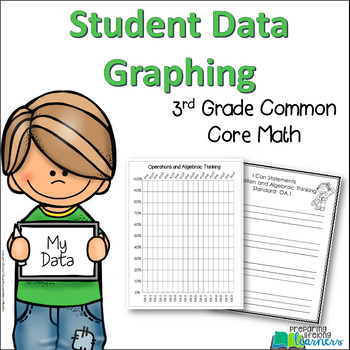 3rd grade Student Data Graphing {Aligned with Common Core Math}