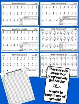 Student Data Graphs {K\1} Bundled Set
