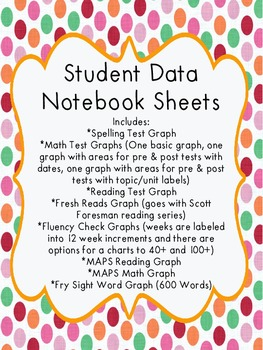 Student Data Notebook Bundle