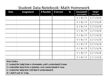 Student Data Notebook: Math & Science