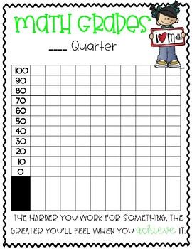 Student Data Notebooks and Student-Led Conferences