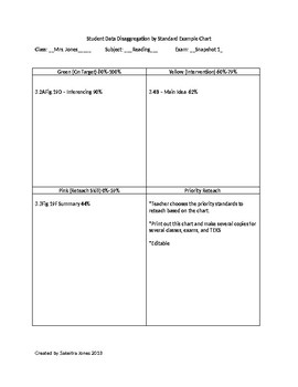 Student Data Organization Chart - Editable in MS Word