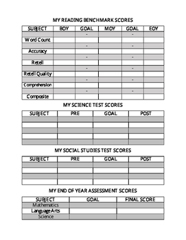 Student Data Organizer