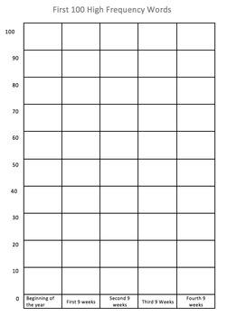 Student Data Portfolio - Editable