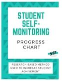 Student Data Progress Monitoring Chart