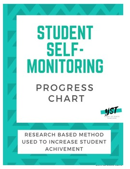 Student Data Progress Monitoring Chart