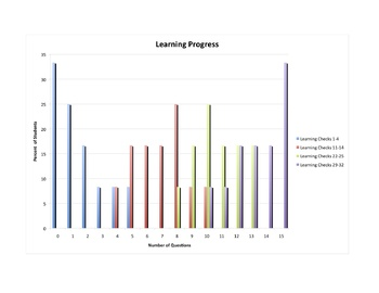 Student Data Recordkeeping File