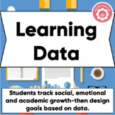 Data Notebook: Student Self-Assessment And Goal Setting
