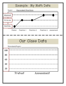 Student Data Sheet- Keeping Track of Data in Reading and Math