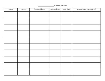 Student Data Sheets with Graphs
