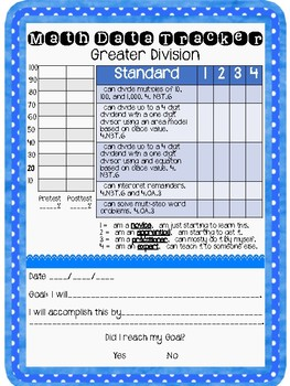 Student Data Tracker 4th grade Greater Division Standards