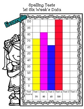 Student Data Tracker Forms