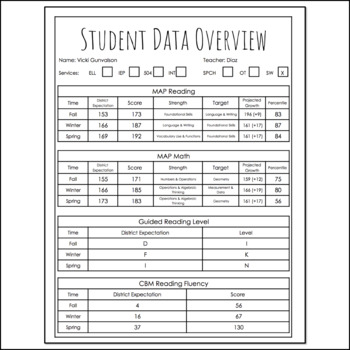Student Data Tracker and Communicator