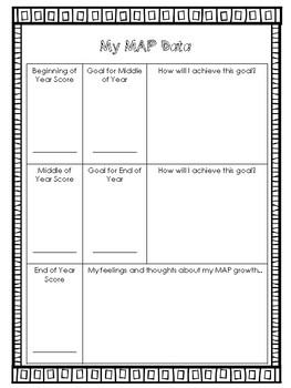 Student Data Trackers for MAP, TRC, and Pre/Post Tests