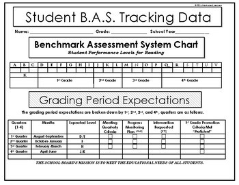 Student Data Tracking Forms