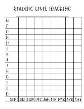 Student Data Tracking Charts