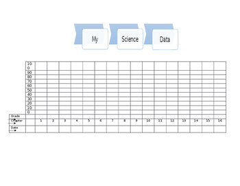 Student Data Tracking - Editable - By Chapter
