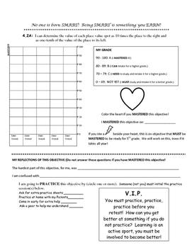 Student Data Tracking-Fourth Grade Math TEKS