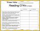Student Data Tracking IStation/Tested TEKS (5th)-Editable
