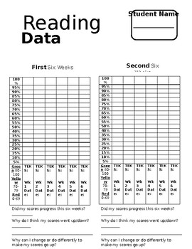 Student Data Tracking Sheet (editable to change subjects)