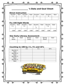 Student Data and Goal Sheet