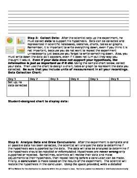 Student Designed Experiment Inquiry Lab