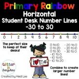 HORIZONTAL Student Desk Number Lines - Rainbow Primary (0-10 to 0-30)