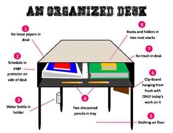Student Desk Organization Poster